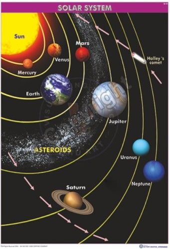 Bi-18 Solar System - Final - CC