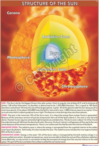 Bi-28_STRUCTURE OF THE SUN - CC