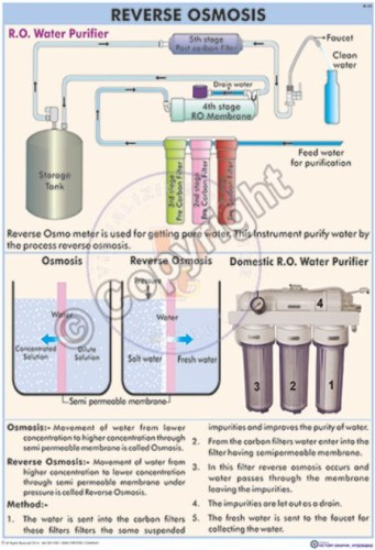 Bi-45_Reverse Osmosis Filter Final - CC