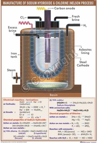C-14_Sodium hydroxide - CC