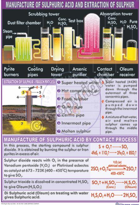 C-16 sulpheric Acid English -CC