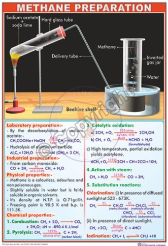 C-20_Methane gas - CC