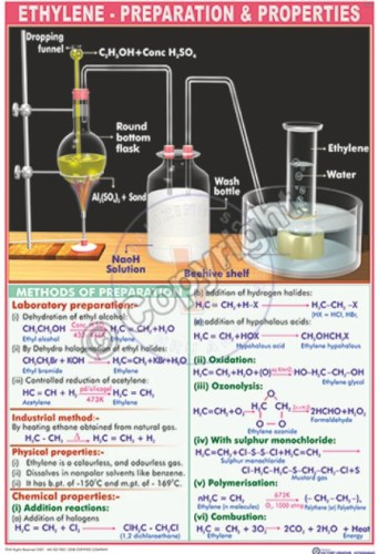 C-21_Ethylene - CC
