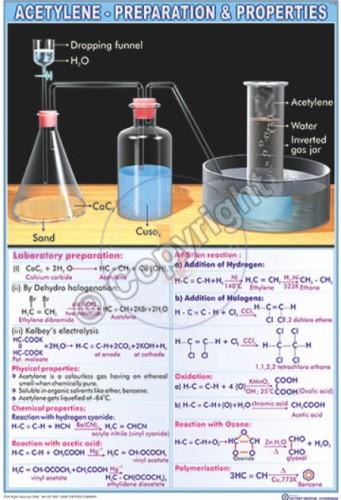 C-22_Acetylene - CC