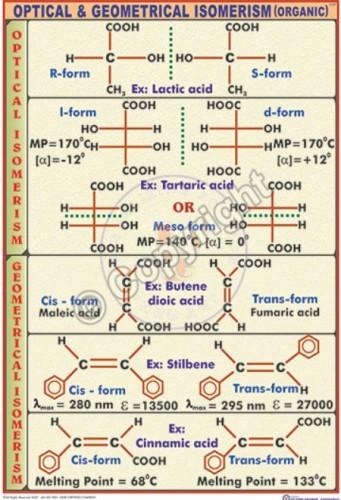 C-27_Isomerism - CC