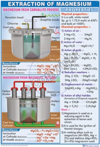 C-5_Extraction of Magnesium Final - CC