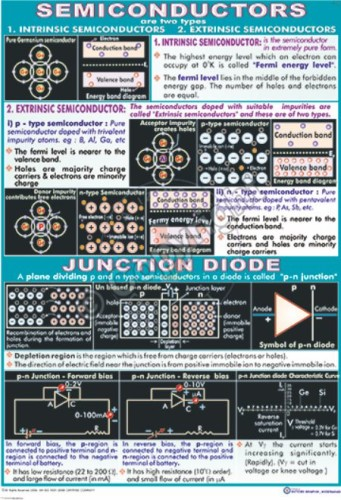 P-12_Semicondictors (diodes) - 2013 - CC