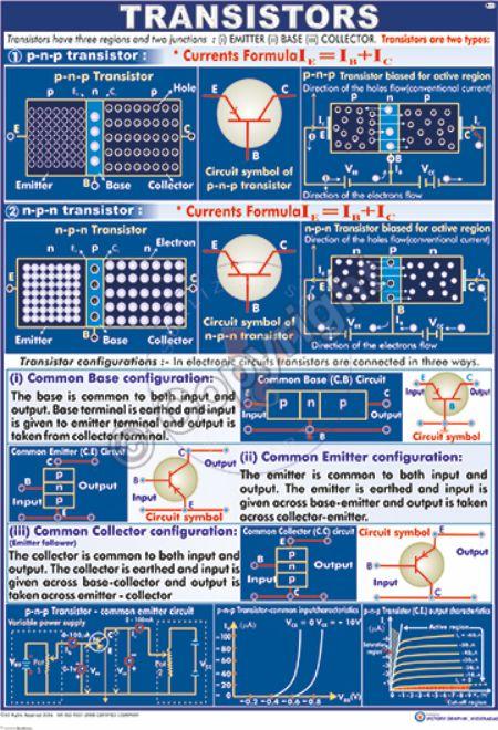 P-13_Transistors final - CC