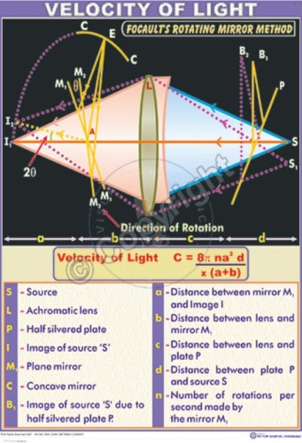 P-19_V C of Light - CC