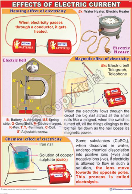 P-27 Effects Electric Current CC