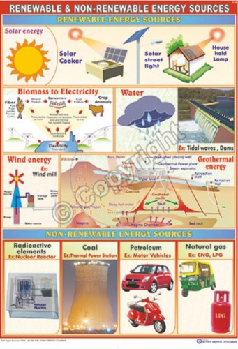 P-28 Renewable & Non Renewable Energy Sources - CC