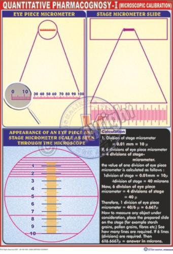 PH-19_Quantitative pharmacognosy - CC