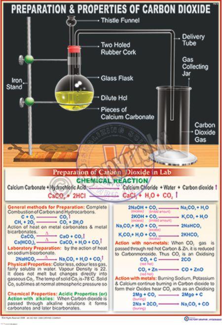 PS-10_carbondoxide final Eng_100x70 - CC