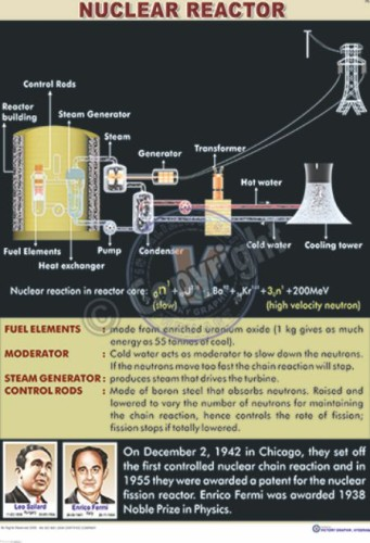 PS-5_nuclear reactor new layout stright cc