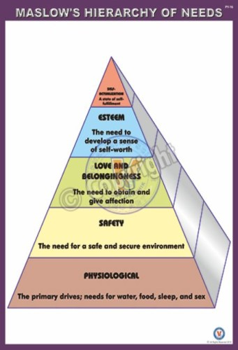 PY-16_18X24_MASLOW'S HIERARCHY OF NEEDS_new