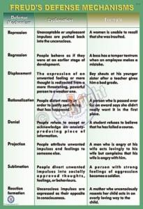 PY-8_18X24_Freud's Defense Mechanisms