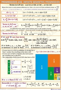 M-11_PROGRESSIONS AND INFINITE GEOMETRIC PROGRESSION - Telugu & English - Final - CC