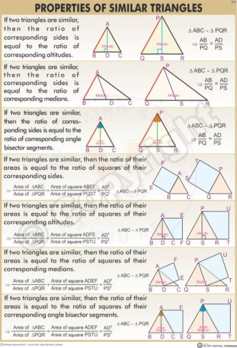 M-19_PROPERTIES OF SIMILAR TRIANGLES_FINAL- Telugu & English - CC