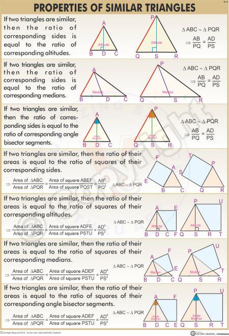 M-19_PROPERTIES OF SIMILAR TRIANGLES_FINAL- Telugu & English - CC
