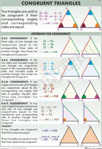 M-20_CONGRUENT TRIANGLES - Telugu & English Final - CC