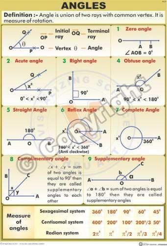 M-24_Angles