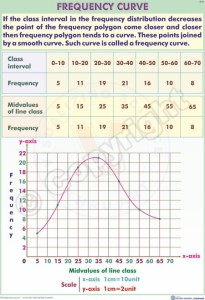 M-31_FREQUENCY CURVE - English - CC