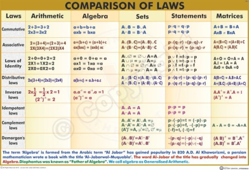 M-5_Comparison of laws_Telugu & English - Final - CC