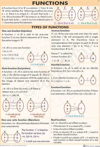 M-6_70x100_Functions_Telugu & English final - CC