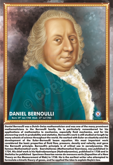 daniel bernoulli Daniel bernoulli fluid dynamics birthplace: groningen, netherlands location of death: basel, switzerland cause of death: natural causes gender: male race or  father: johann bernoulli brother: nicolaus bernoulli ii (d 1726) brother: johann bernoulli ii university: ba, university of basel (1715) university: ma, university of basel .