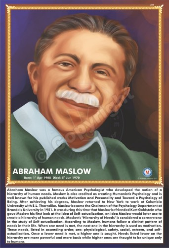 SP-205 ABRAHAM MASLOW