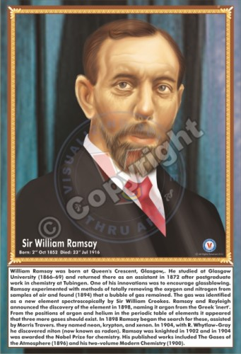 SP-37 SIR WILLIAM RAMSAY