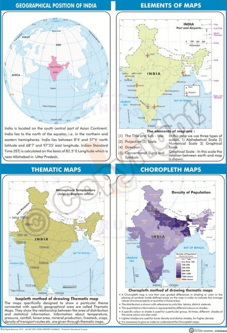 SS-1-Geographical Position English -CC