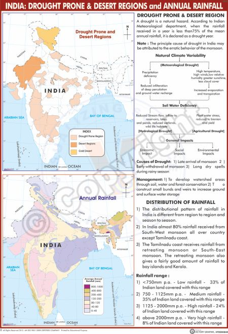 SS-7_Indian Drought Regions English - CC