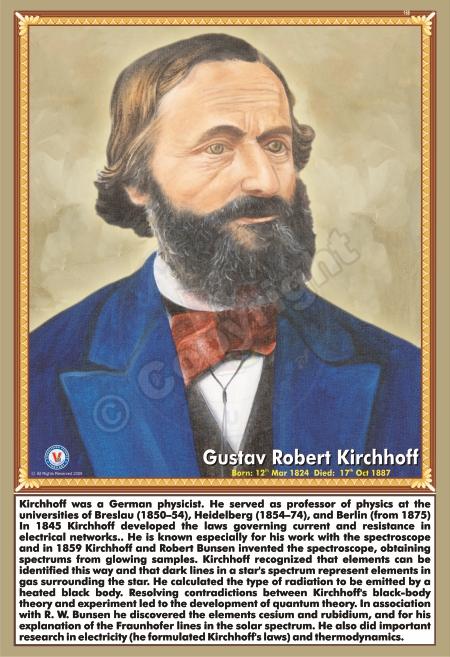 SP-158 GUSTAV ROBERT KIRCHHOFF