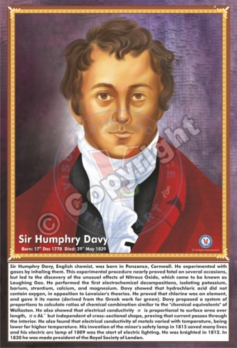 SP-38 SIR HUMPHRY DAVY