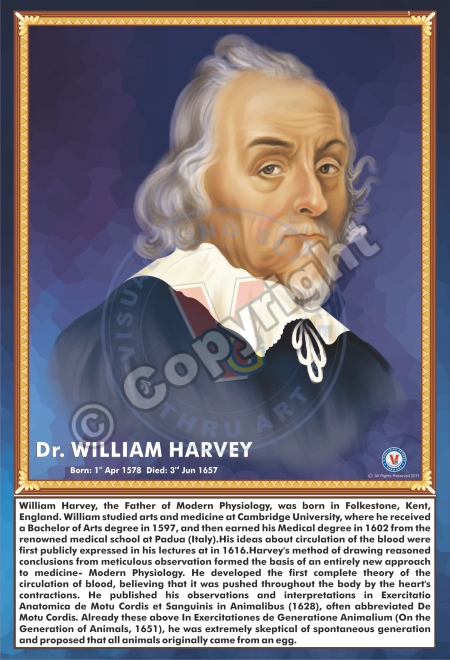 SP-5 DR. WILLIAM HARVEY